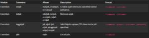 EssentialsX plugin