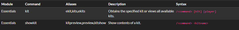 How to Install EssentialsX Plugin on Minecraft Java Edition